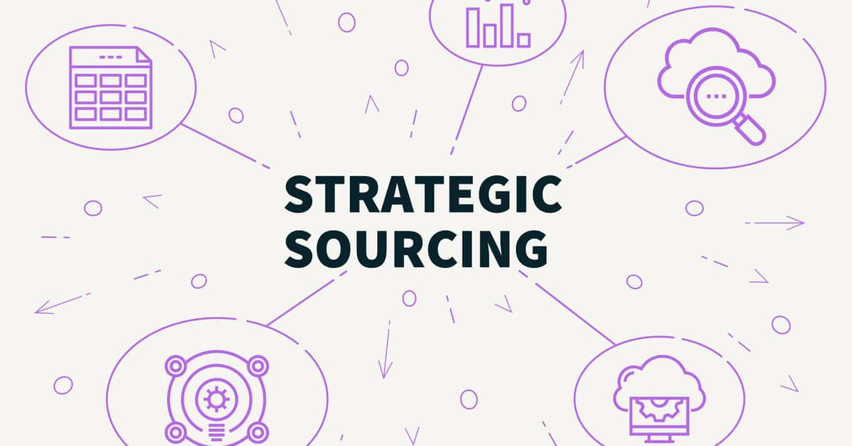 Strategic sourcing and procurement- Kronos Group