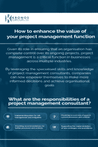 Kronos Group - how to enhance the value of your project management function